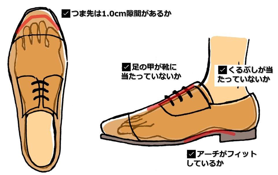 靴の親指・小指に穴が開くのはサイズ選びが間違っている