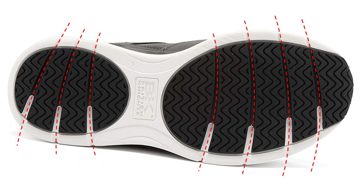 BRITISH KNIGHTSのスニーカーを快適にする7つのライン